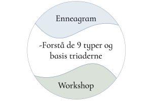 Klart_Sind_Enneagram_Workshop_9_basis_triaderne